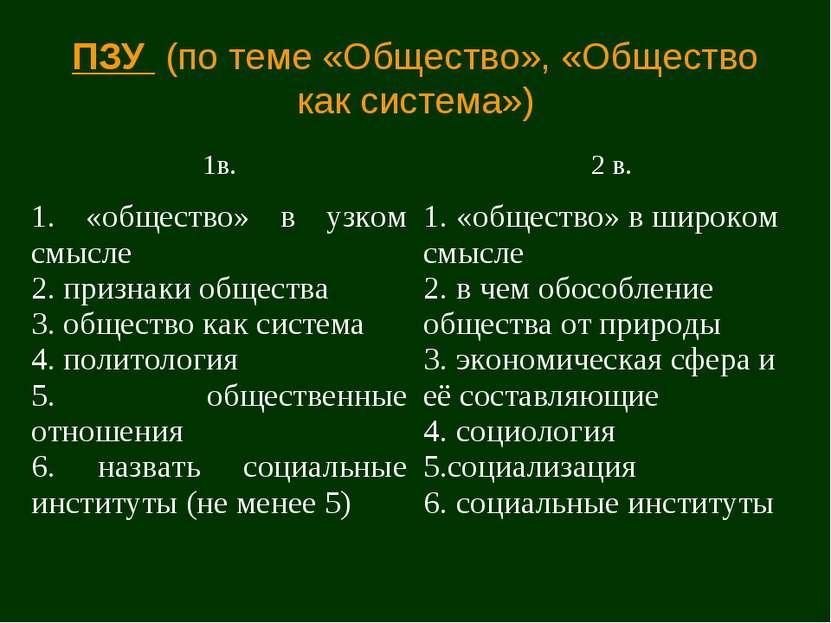 ПЗУ (по теме «Общество», «Общество как система») 1в. 2 в. «общество» в узком ...