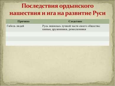 Причина Следствие Гибель людей Русь лишилась лучшей части своего общества: кн...