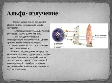 Альфа- излучение Представляет собой поток ядер атомов гелия, называемых альфа...
