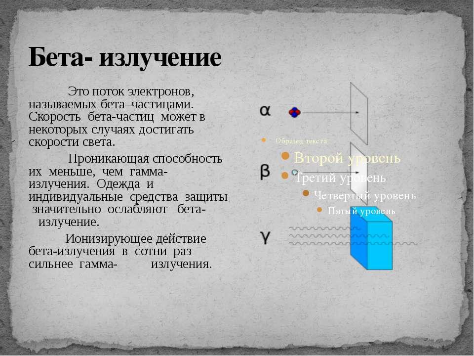Бета- излучение Это поток электронов, называемых бета–частицами. Скорость бет...