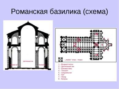 Романская базилика (схема)