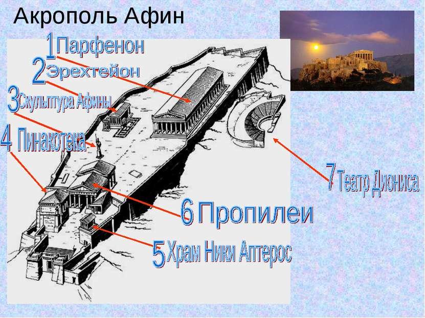 Акрополь Афин