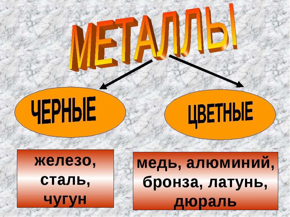 железо, сталь, чугун медь, алюминий, бронза, латунь, дюраль