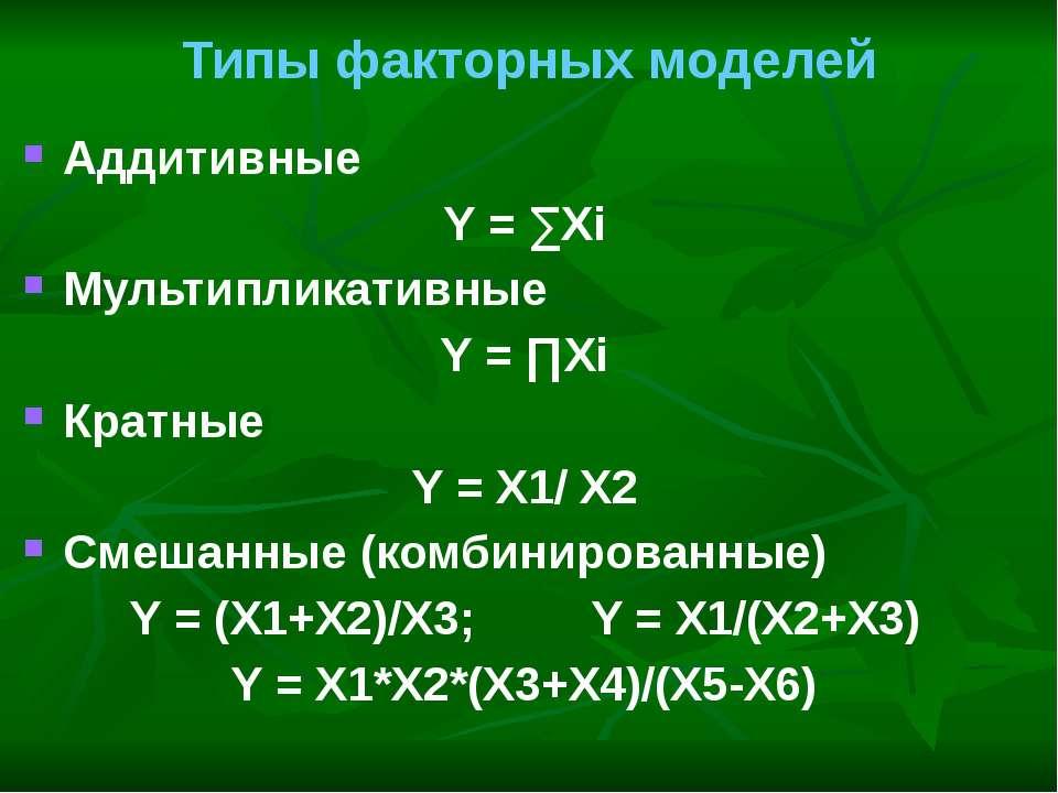 Типы факторных моделей Аддитивные Y = ∑Xi Мультипликативные Y = ∏Xi Кратные Y...