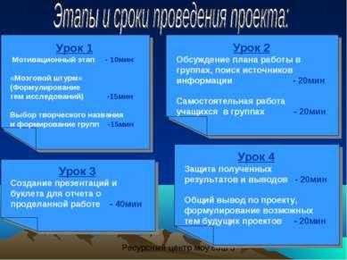Урок 1 Мотивационный этап - 10мин «Мозговой штурм» (Формулирование тем исслед...