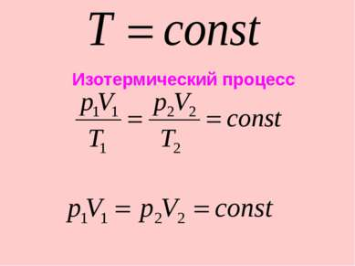 Домашнее задание const Формула закона Автор(ы) закона график