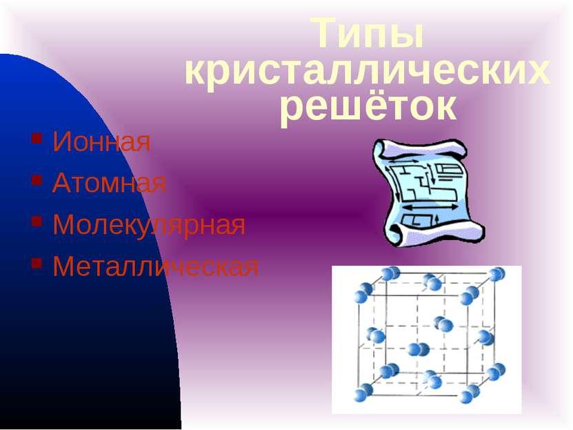 Типы кристаллических решёток Ионная Атомная Молекулярная Металлическая