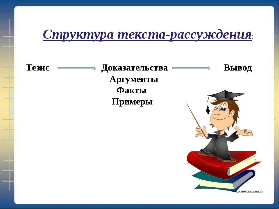 Структура текста-рассуждения: Тезис Доказательства Вывод Аргументы Факты Примеры