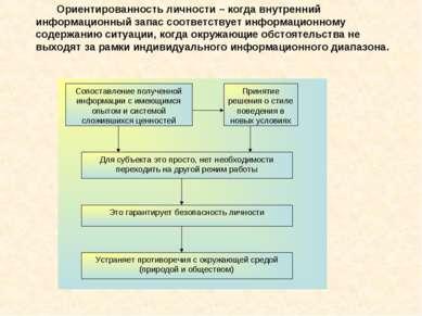 Ориентированность личности – когда внутренний информационный запас соответств...