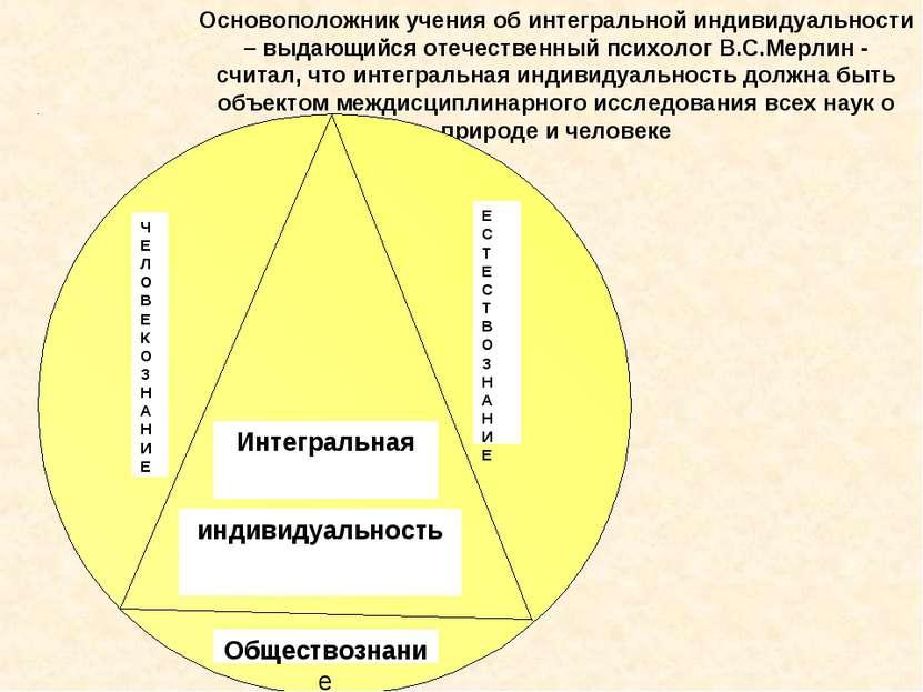 Основоположник учения об интегральной индивидуальности – выдающийся отечестве...