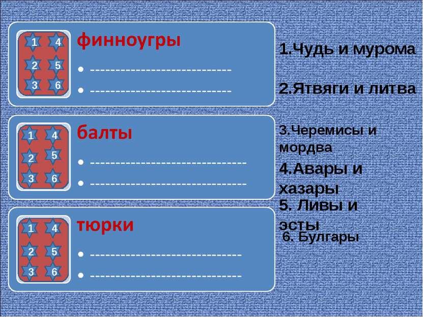 1.Чудь и мурома 2.Ятвяги и литва 5. Ливы и эсты 3.Черемисы и мордва 4.Авары и...