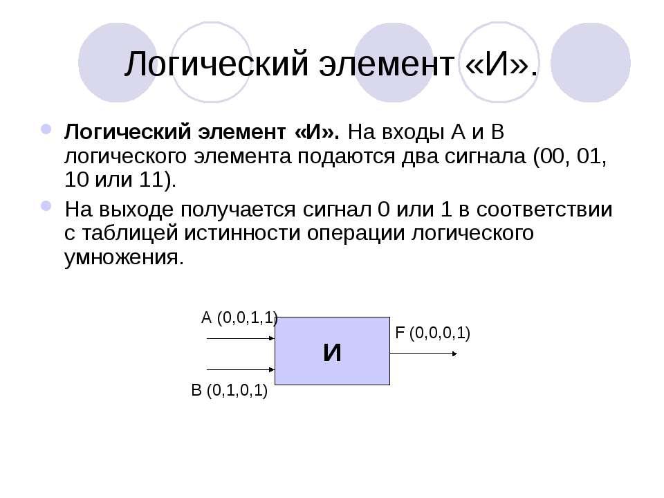 Логический элемент «И». Логический элемент «И». На входы А и В логического эл...