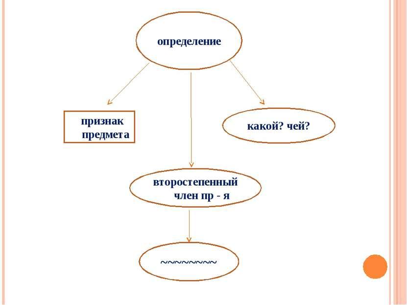определение признак предмета второстепенный член пр - я какой? чей? ~~~~~~~~