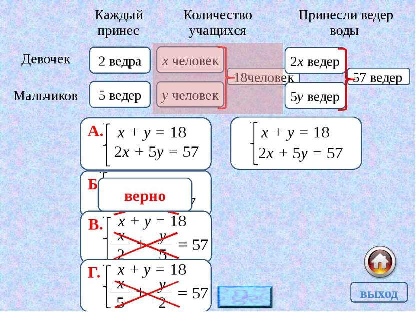Андрей старше Олега на 4 года, а Олег старше Бориса в 1,5 раза. Вместе им 36 ...
