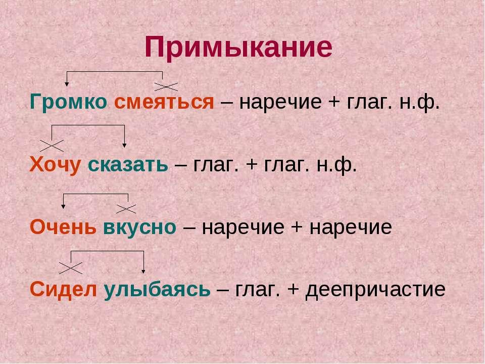 Примыкание Громко смеяться – наречие + глаг. н.ф. Хочу сказать – глаг. + глаг...