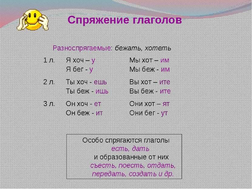 Безличные глаголы Употребляются: в изъявит. накл. в форме 3 – го л. ед. ч. (в...