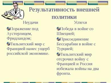 Результативность внешней политики Неудачи Успехи Поражение под Аустерлицем,Фр...