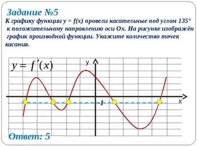 Задание №5 К графику функции y = f(x) провели касательные под углом 135° к по...