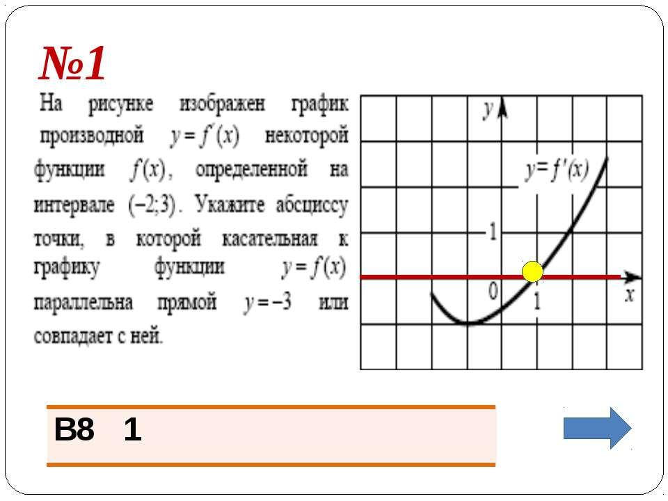 Для вычисления углового коэффициента касательной, где k = tgα, достаточно най...