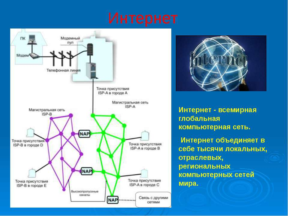 Интернет Интернет - всемирная глобальная компьютерная сеть. Интернет объединя...