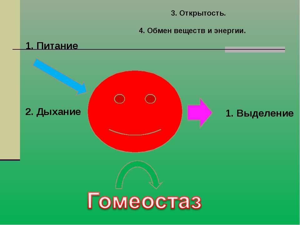 3. Открытость. Питание 2. Дыхание 1. Выделение 4. Обмен веществ и энергии.
