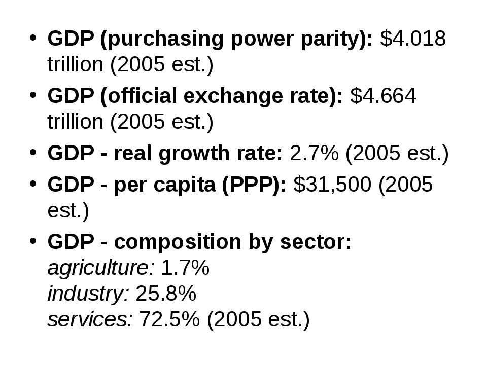 GDP (purchasing power parity): $4.018 trillion (2005 est.) GDP (official exch...