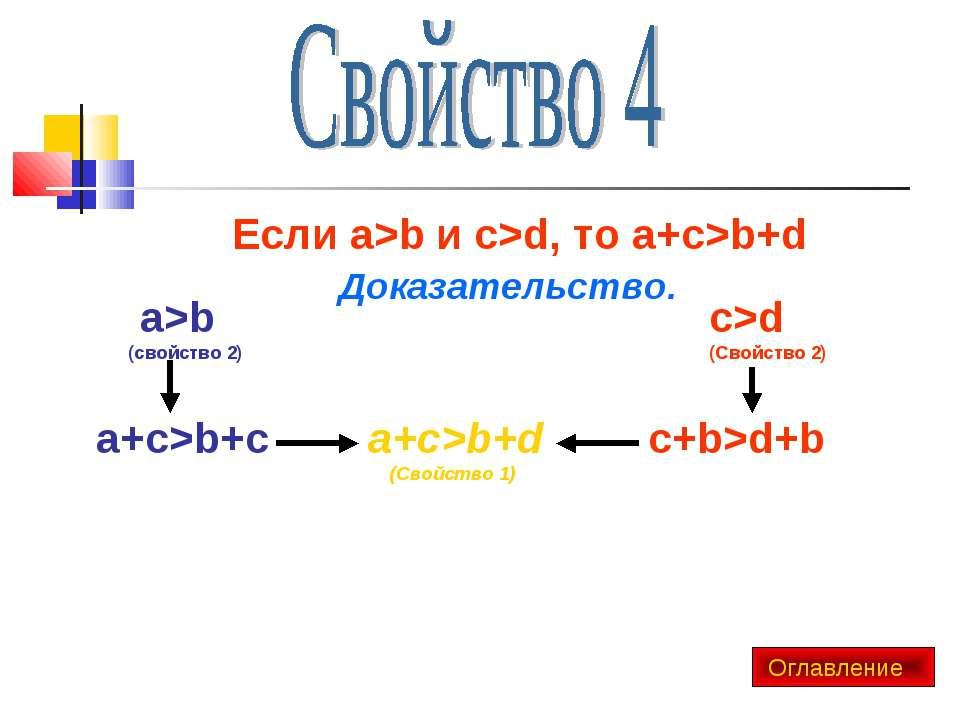 Если a>b и c>d, то a+c>b+d Доказательство. a>b (свойство 2) c>d (Свойство 2) ...