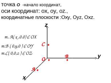 x y z точка О -начало координат, оси координат: ox, oy, oz., координатные пло...