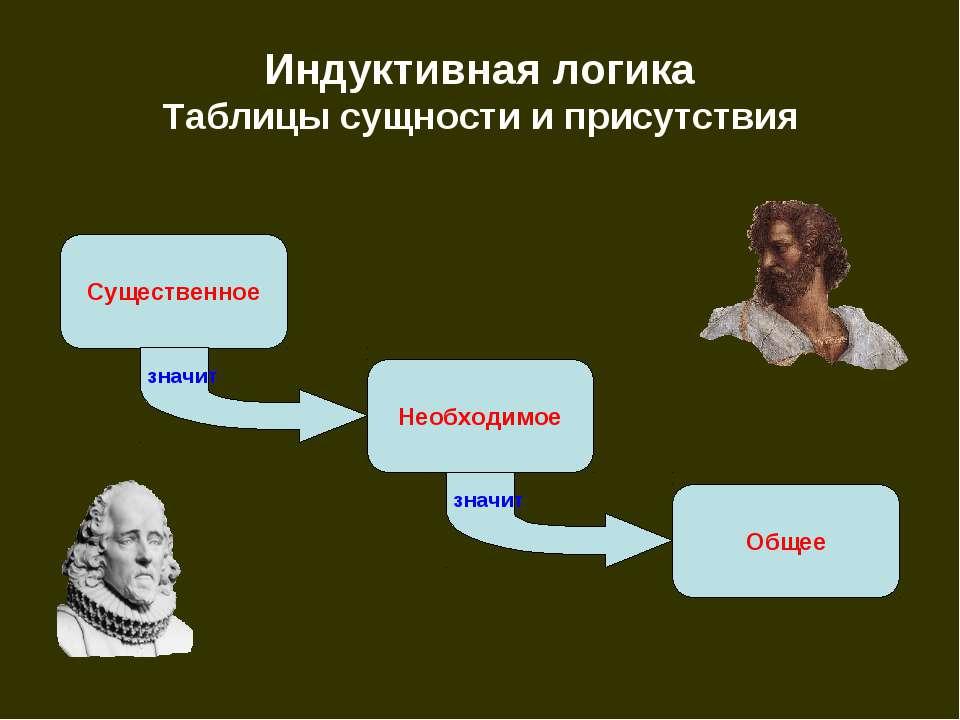 Индуктивная логика Таблицы сущности и присутствия Существенное Необходимое зн...