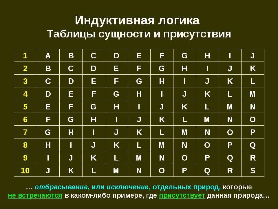 Индуктивная логика Таблицы сущности и присутствия S R Q P O N M L K J 10 R Q ...