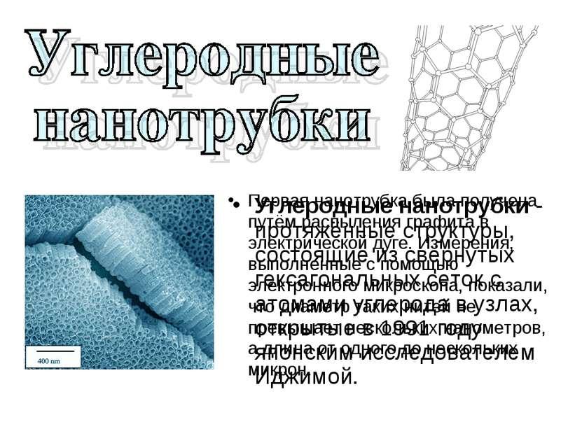 Углеродные нанотрубки - протяжённые структуры, состоящие из свёрнутых гексаго...