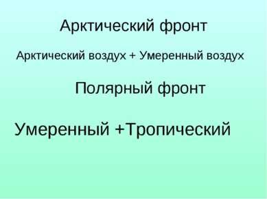 Арктический фронт Арктический воздух + Умеренный воздух Полярный фронт Умерен...