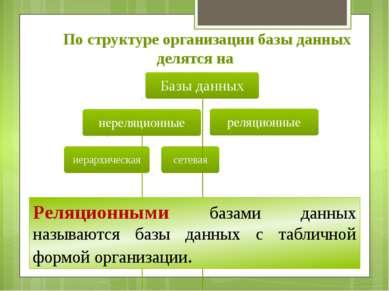 По структуре организации базы данных делятся на Реляционными базами данных на...