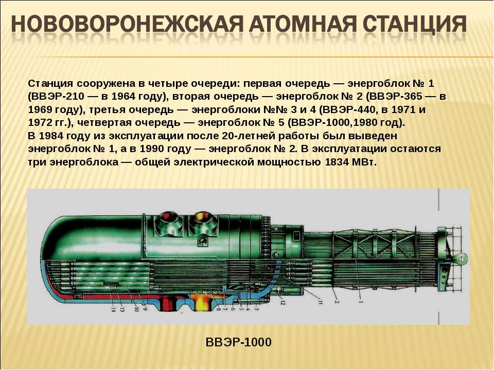 Станция сооружена в четыре очереди: первая очередь — энергоблок № 1 (ВВЭР-210...