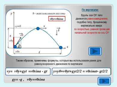 v0x=v0cosa у х a v0x v0y v0 v vy=0 l h g По вертикали: Вдоль оси ОУ тело движ...