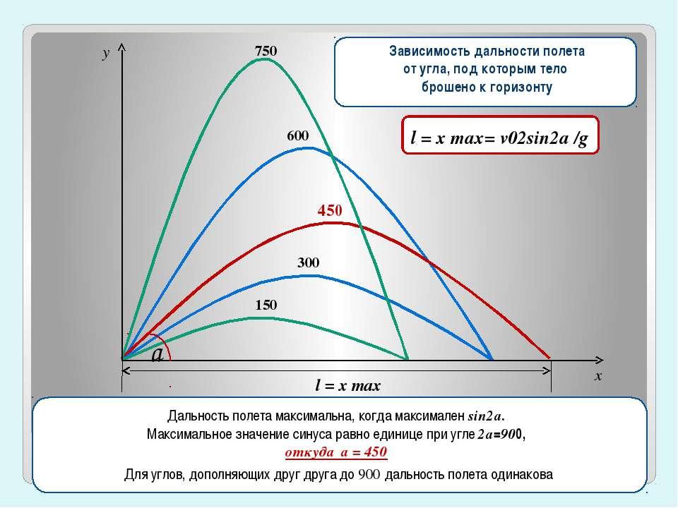 4. Движение тела, брошенного горизонтально v0у=0, a=g , gy= -g , y0 =h s =h ,...