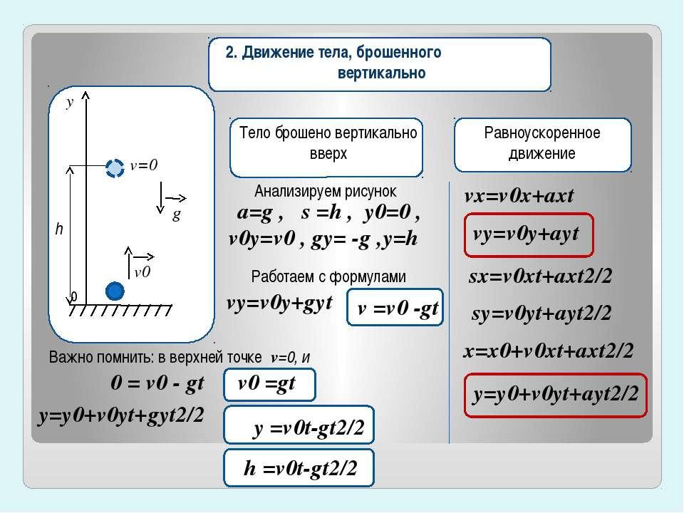 у g v=0 v0 h 2. Движение тела, брошенного вертикально Равноускоренное движени...