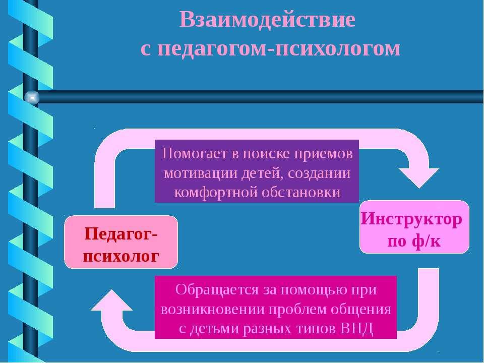 Взаимодействие с педагогом-психологом Педагог- психолог Инструктор по ф/к Пом...
