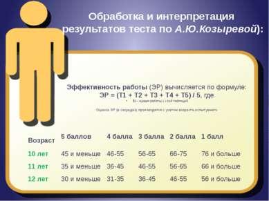 Обработка и интерпретация результатов теста по А.Ю.Козыревой): Эффективность ...