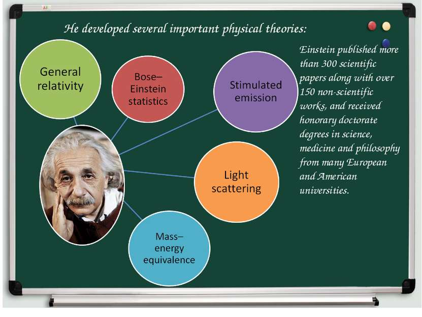Einstein published more than 300 scientific papers along with over 150 non-sc...