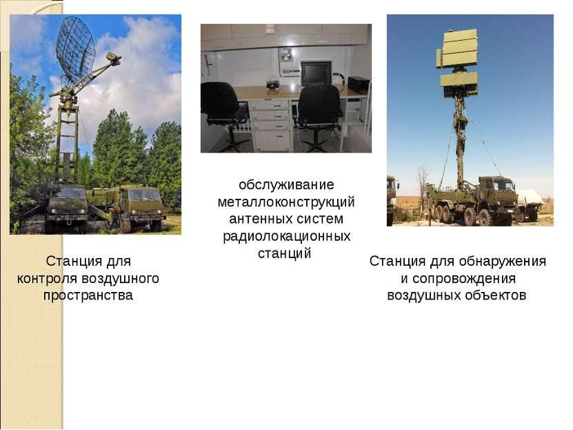 Станция для контроля воздушного пространства Станция для обнаружения и сопров...