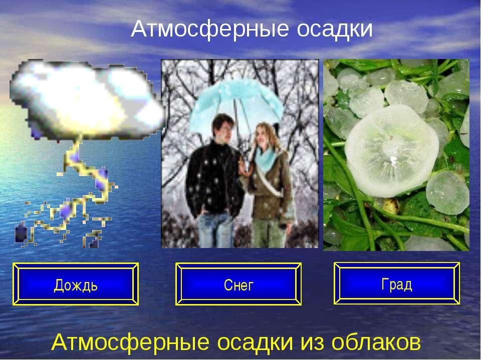 Атмосферные осадки Дождь Снег Град Атмосферные осадки из облаков