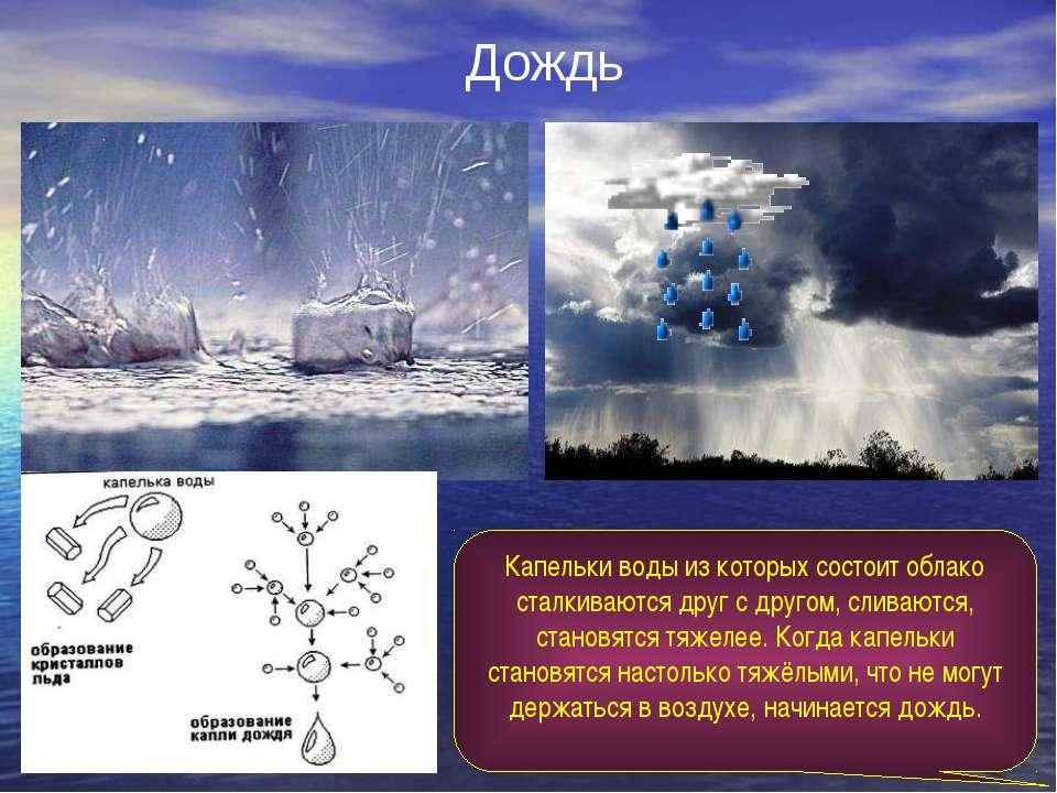 Дождь Капельки воды из которых состоит облако сталкиваются друг с другом, сли...