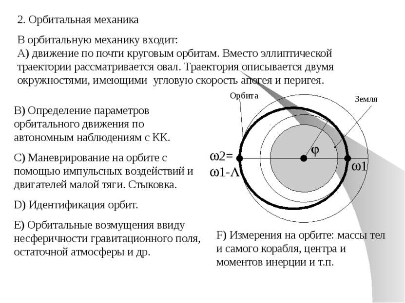Будущее космонавтики. Освоение Солнечной системы с помощью весомой космонавти...