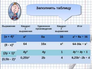 Заполнить таблицу Выражение Квадрат 1 выражения Удвоенное произведение Квадра...