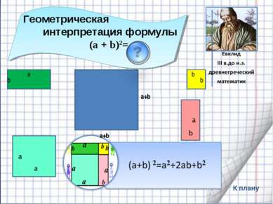 Геометрическая интерпретация формулы (a + b)2= a+b a+b К плану