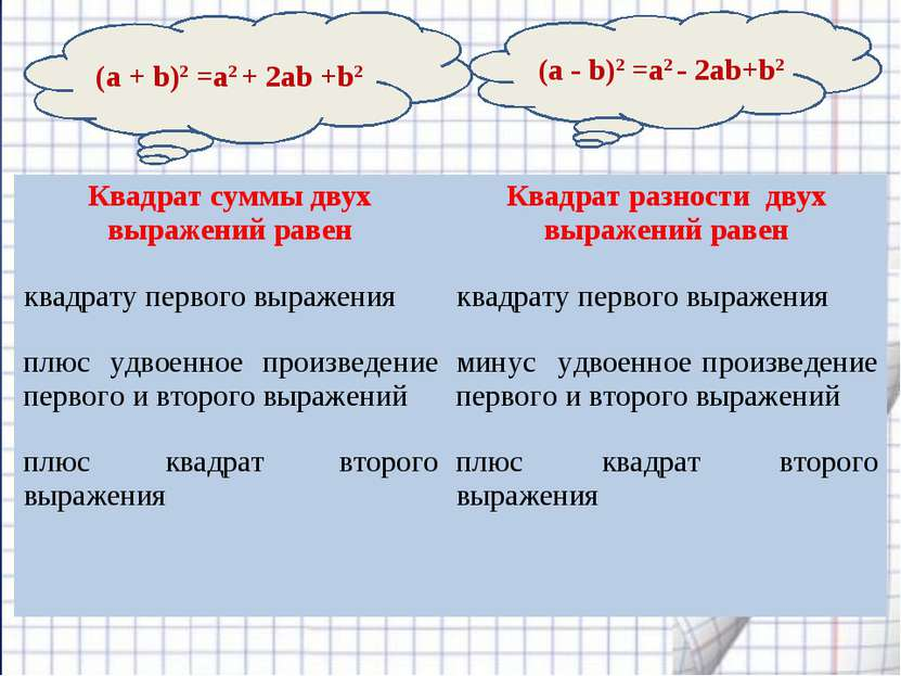 (а + b)2 =а2 + 2аb +b2 (а - b)2 =а2 - 2аb+b2 Квадрат суммы двух выражений рав...