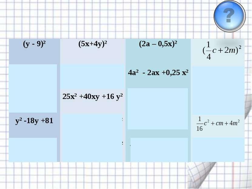 Выбрать правильный ответ (y - 9)2 (5x+4y)2 (2a – 0,5x)2 y2 -9y +81 25x2 - 20x...