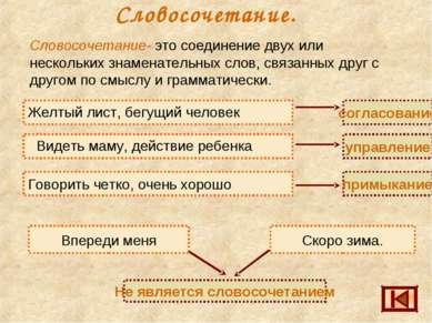 Словосочетание- это соединение двух или нескольких знаменательных слов, связа...