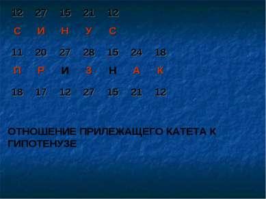 ОТНОШЕНИЕ ПРИЛЕЖАЩЕГО КАТЕТА К ГИПОТЕНУЗЕ 12 27 15 21 12 С И Н У С 11 20 27 2...